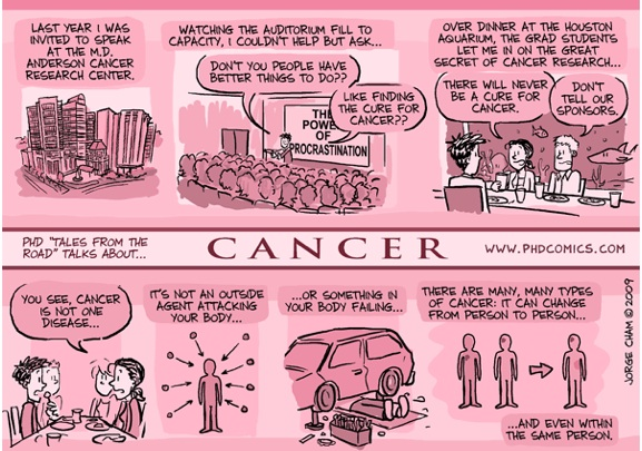 cancer research comic strip