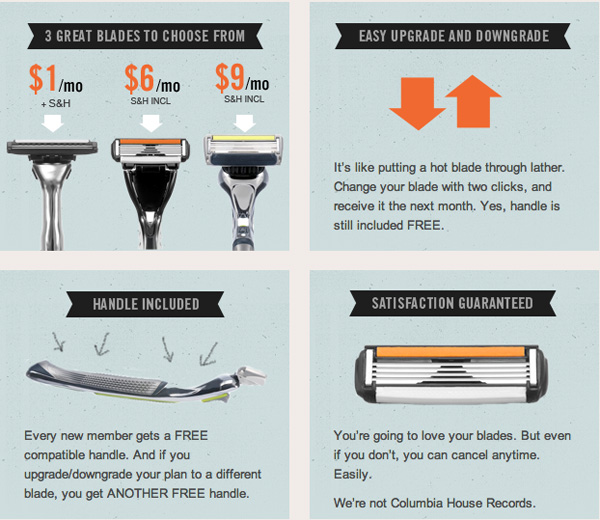 about-dollar-shave-club